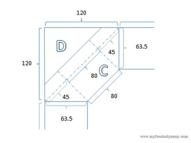 Worktop Measurements   www.myfoododyssey.com